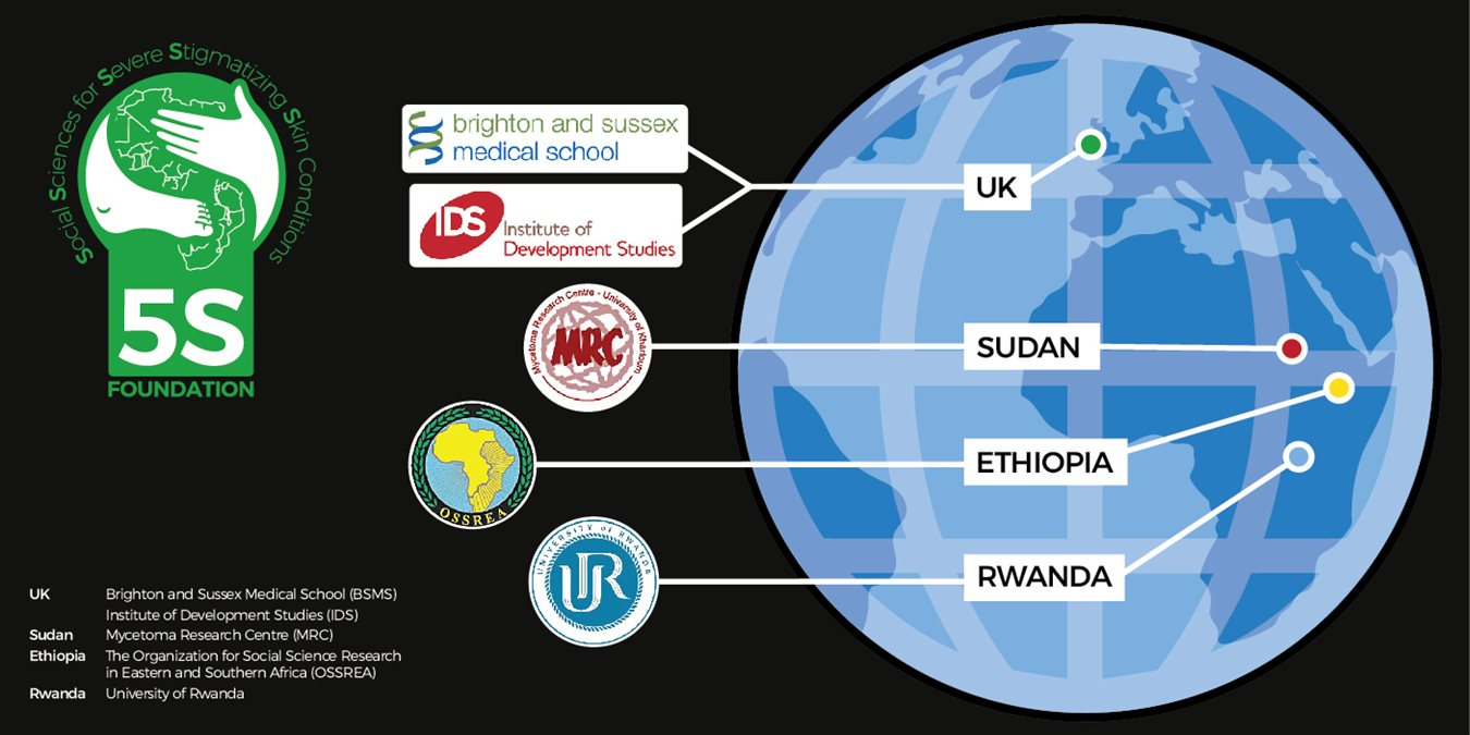 Logos of all the 5S partners next to a globe, with points marked in the UK, Sudan, Ethiopia, and Rwanda